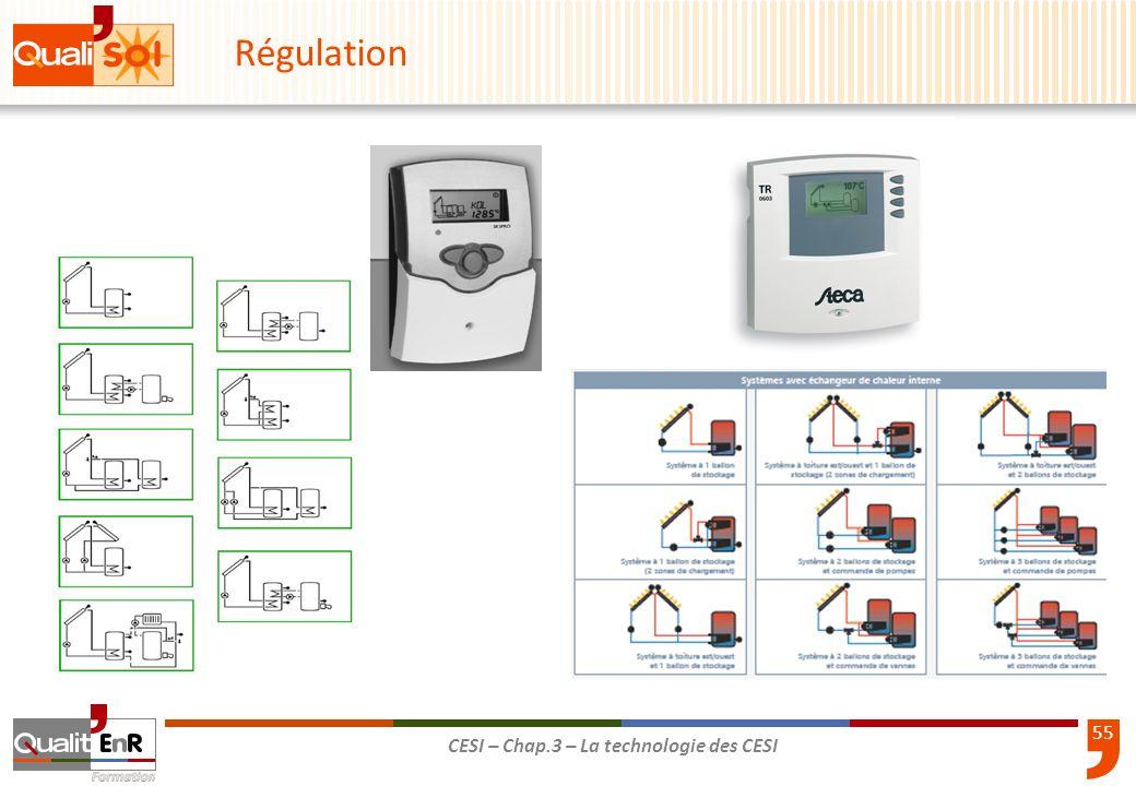55 CESI – Chap.3 – La technologie des CESI Régulation