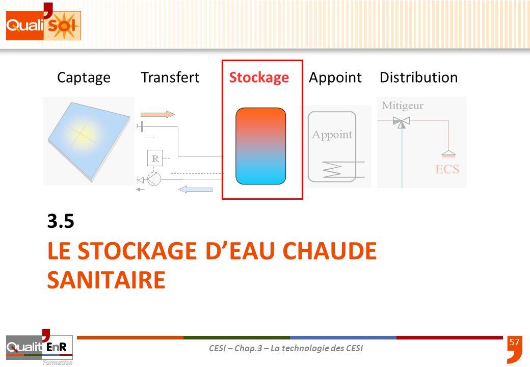 57 CESI – Chap.3 – La technologie des CESI LE STOCKAGE DEAU CHAUDE SANITAIRE 3.5 CaptageTransfert Stockage AppointDistribution