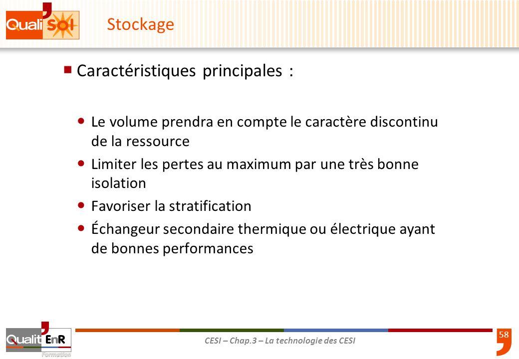58 CESI – Chap.3 – La technologie des CESI Caractéristiques principales : Le volume prendra en compte le caractère discontinu de la ressource Limiter