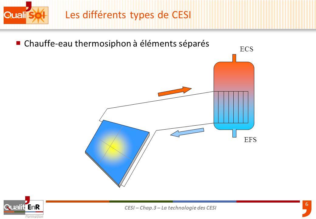 6 CESI – Chap.3 – La technologie des CESI EFS ECS Chauffe-eau thermosiphon à éléments séparés Les différents types de CESI