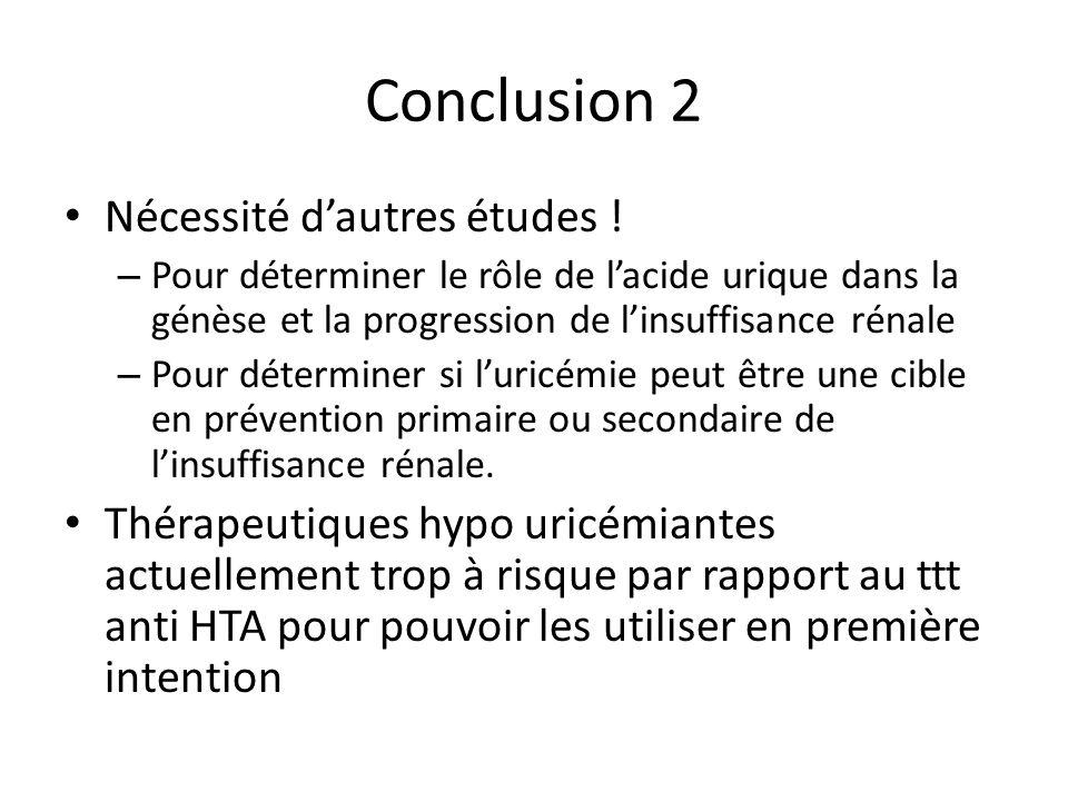 Conclusion 2 Nécessité dautres études .