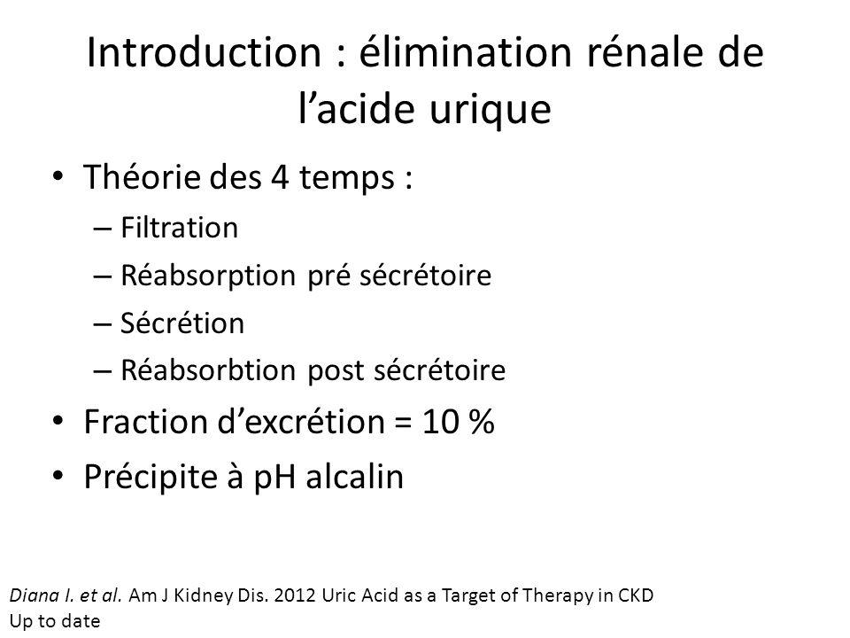Introduction : élimination rénale de lacide urique Théorie des 4 temps : – Filtration – Réabsorption pré sécrétoire – Sécrétion – Réabsorbtion post sécrétoire Fraction dexcrétion = 10 % Précipite à pH alcalin Diana I.