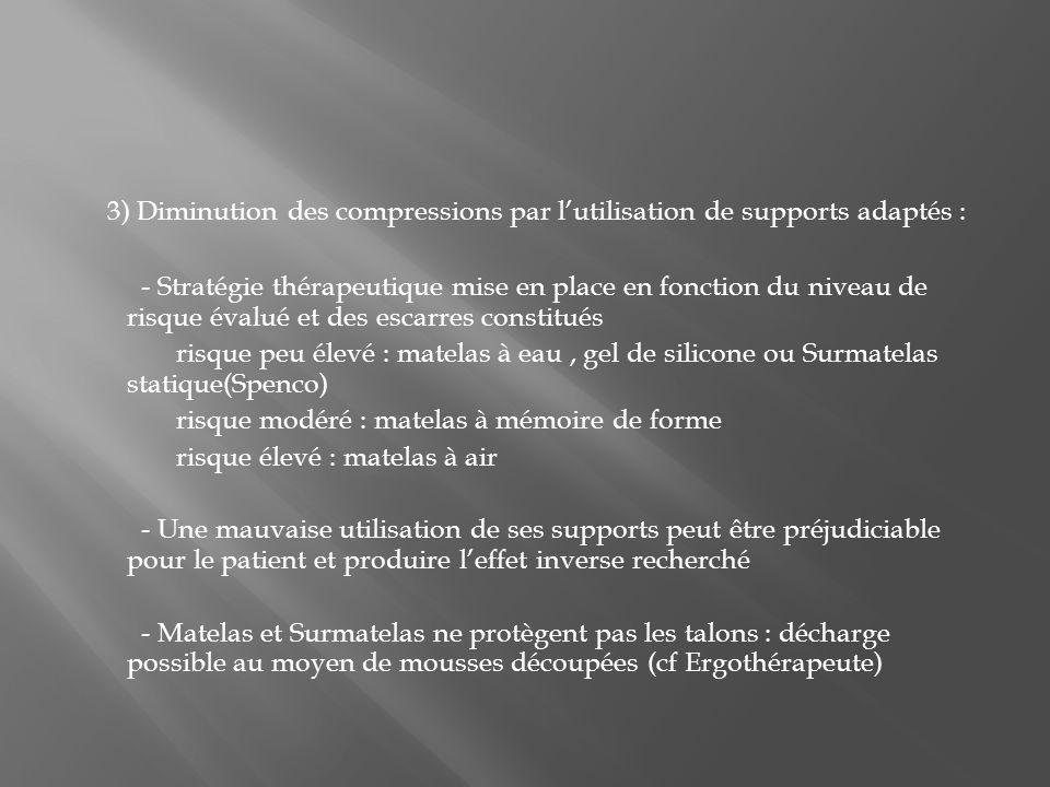 3) Diminution des compressions par lutilisation de supports adaptés : - Stratégie thérapeutique mise en place en fonction du niveau de risque évalué et des escarres constitués risque peu élevé : matelas à eau, gel de silicone ou Surmatelas statique(Spenco) risque modéré : matelas à mémoire de forme risque élevé : matelas à air - Une mauvaise utilisation de ses supports peut être préjudiciable pour le patient et produire leffet inverse recherché - Matelas et Surmatelas ne protègent pas les talons : décharge possible au moyen de mousses découpées (cf Ergothérapeute)