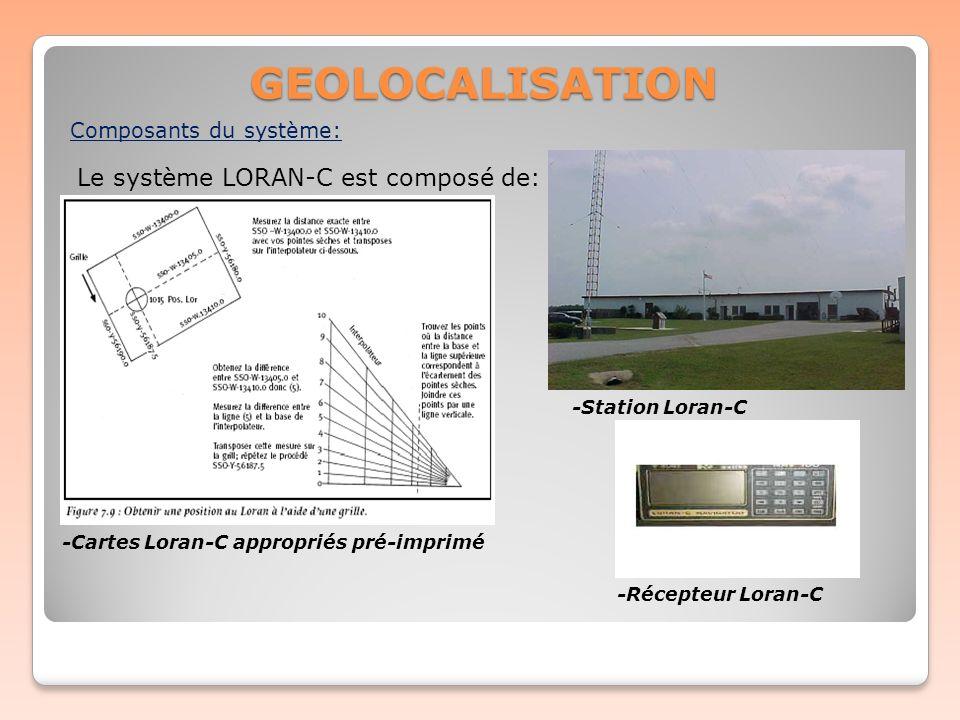 GEOLOCALISATION Composants du système: -Cartes Loran-C appropriés pré-imprimé -Récepteur Loran-C Le système LORAN-C est composé de: -Station Loran-C