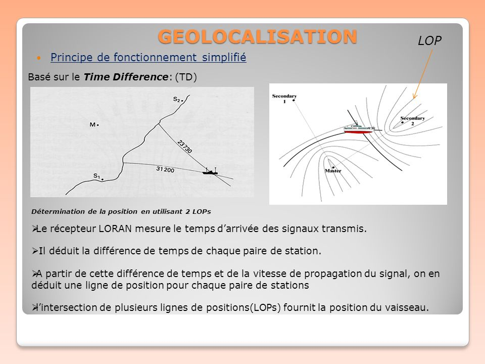 GEOLOCALISATION Comment obtient -on un LOP.