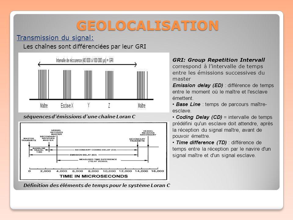 GEOLOCALISATION Transmission du signal: Les chaînes sont différenciées par leur GRI séquences d'émissions d'une chaîne Loran C GRI: Group Repetition I