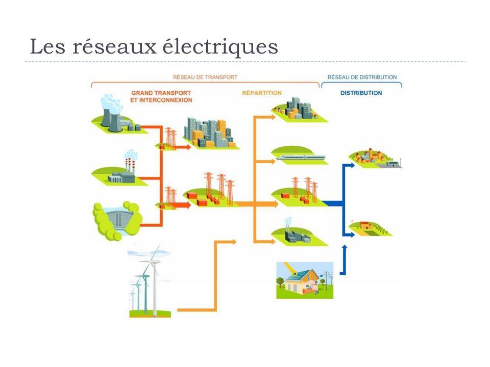 Les réseaux électriques