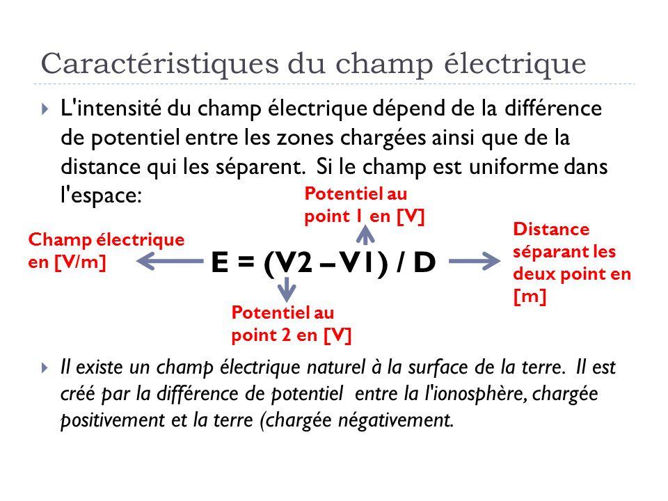 Caractéristiques du champ électrique L'intensité du champ électrique dépend de la différence de potentiel entre les zones chargées ainsi que de la dis