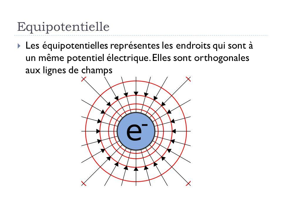 Equipotentielle Les équipotentielles représentes les endroits qui sont à un même potentiel électrique. Elles sont orthogonales aux lignes de champs