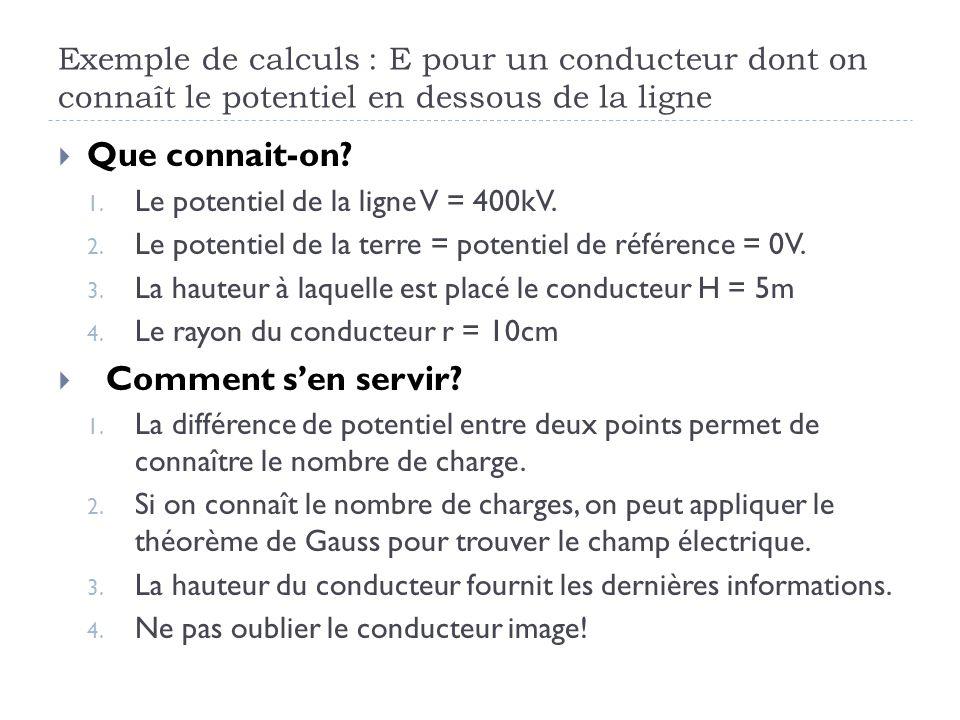 Exemple de calculs : E pour un conducteur dont on connaît le potentiel en dessous de la ligne Que connait-on? 1. Le potentiel de la ligne V = 400kV. 2