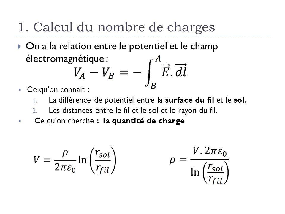 1. Calcul du nombre de charges On a la relation entre le potentiel et le champ électromagnétique : Ce quon connait : 1. La différence de potentiel ent