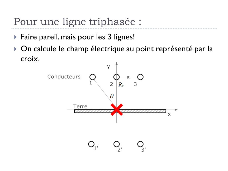 Pour une ligne triphasée : Faire pareil, mais pour les 3 lignes! On calcule le champ électrique au point représenté par la croix.