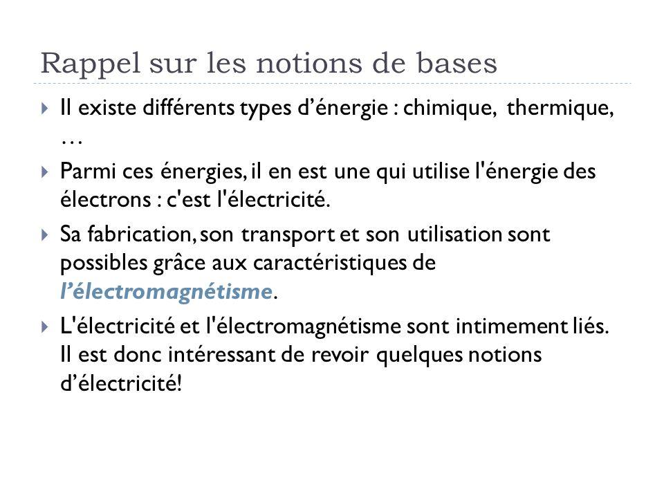 Rappel sur les notions de bases Il existe différents types dénergie : chimique, thermique, … Parmi ces énergies, il en est une qui utilise l'énergie d