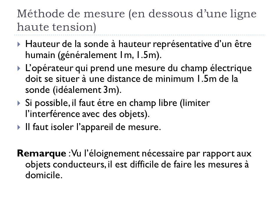 Méthode de mesure (en dessous dune ligne haute tension) Hauteur de la sonde à hauteur représentative dun être humain (généralement 1m, 1.5m). Lopérate