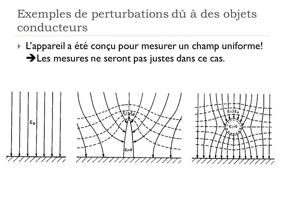 Exemples de perturbations dû à des objets conducteurs Lappareil a été conçu pour mesurer un champ uniforme! Les mesures ne seront pas justes dans ce c