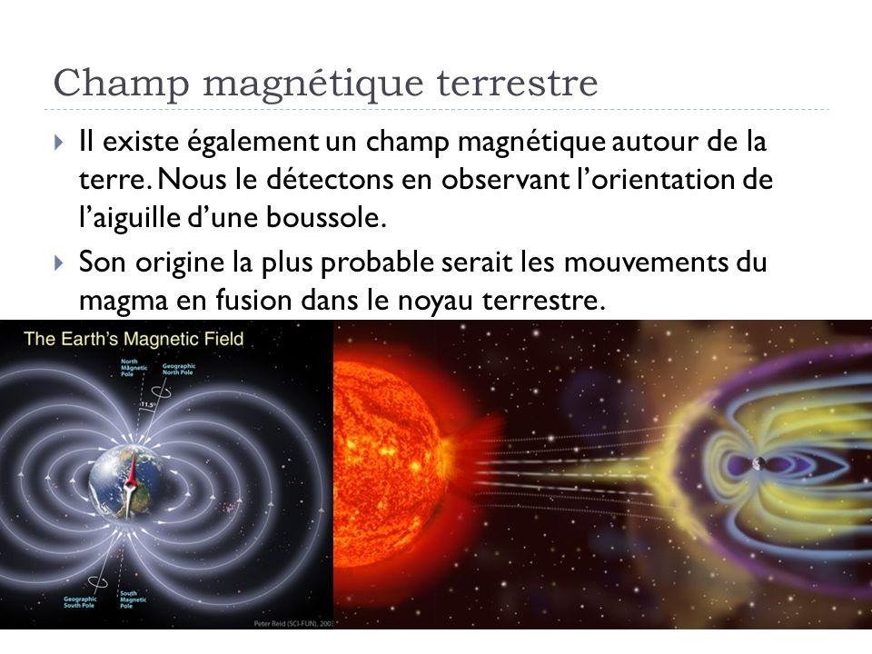 Champ magnétique terrestre Il existe également un champ magnétique autour de la terre. Nous le détectons en observant lorientation de laiguille dune b