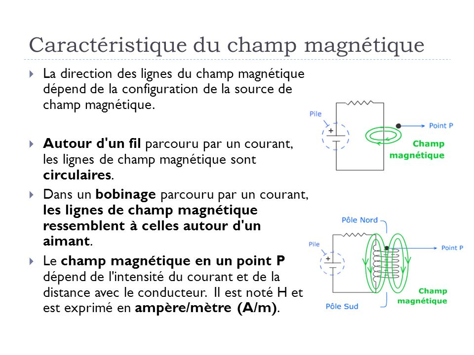 Caractéristique du champ magnétique La direction des lignes du champ magnétique dépend de la configuration de la source de champ magnétique. Autour d'