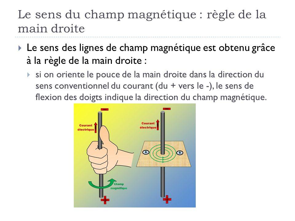 Le sens du champ magnétique : règle de la main droite Le sens des lignes de champ magnétique est obtenu grâce à la règle de la main droite : si on ori