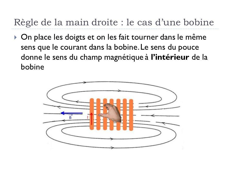 Règle de la main droite : le cas dune bobine On place les doigts et on les fait tourner dans le même sens que le courant dans la bobine. Le sens du po