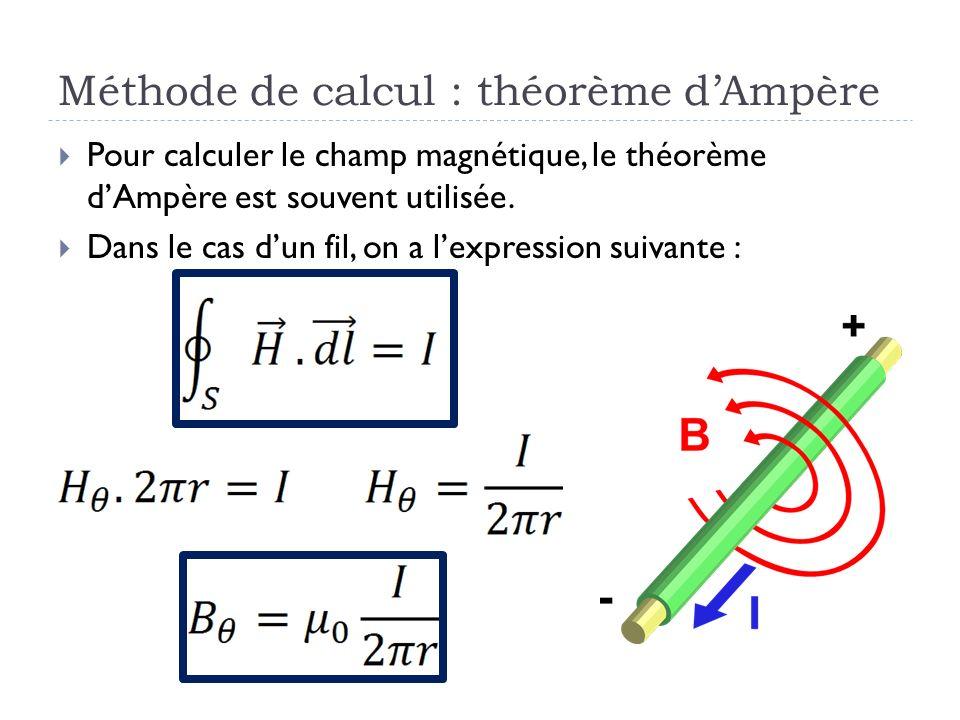 Méthode de calcul : théorème dAmpère Pour calculer le champ magnétique, le théorème dAmpère est souvent utilisée. Dans le cas dun fil, on a lexpressio