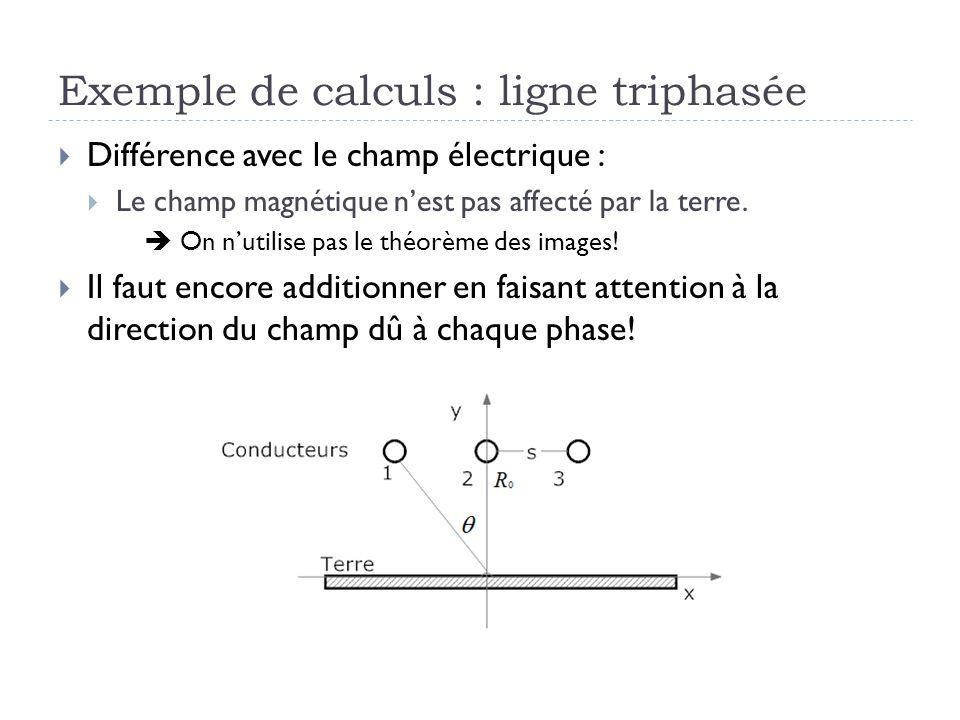 Exemple de calculs : ligne triphasée Différence avec le champ électrique : Le champ magnétique nest pas affecté par la terre. On nutilise pas le théor