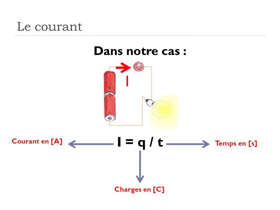 Champ électrique produit par une tension alternative Champ électrique alternatif à 50 Hz : le champ électrique étant généré par une tension alternative, il sera lui-même alternatif.