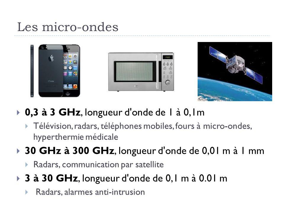 Les micro-ondes 0,3 à 3 GHz, longueur d'onde de 1 à 0,1m Télévision, radars, téléphones mobiles, fours à micro-ondes, hyperthermie médicale 30 GHz à 3