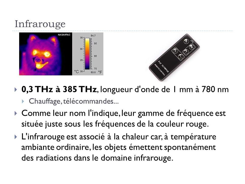 Infrarouge 0,3 THz à 385 THz, longueur d'onde de 1 mm à 780 nm Chauffage, télécommandes... Comme leur nom l'indique, leur gamme de fréquence est situé