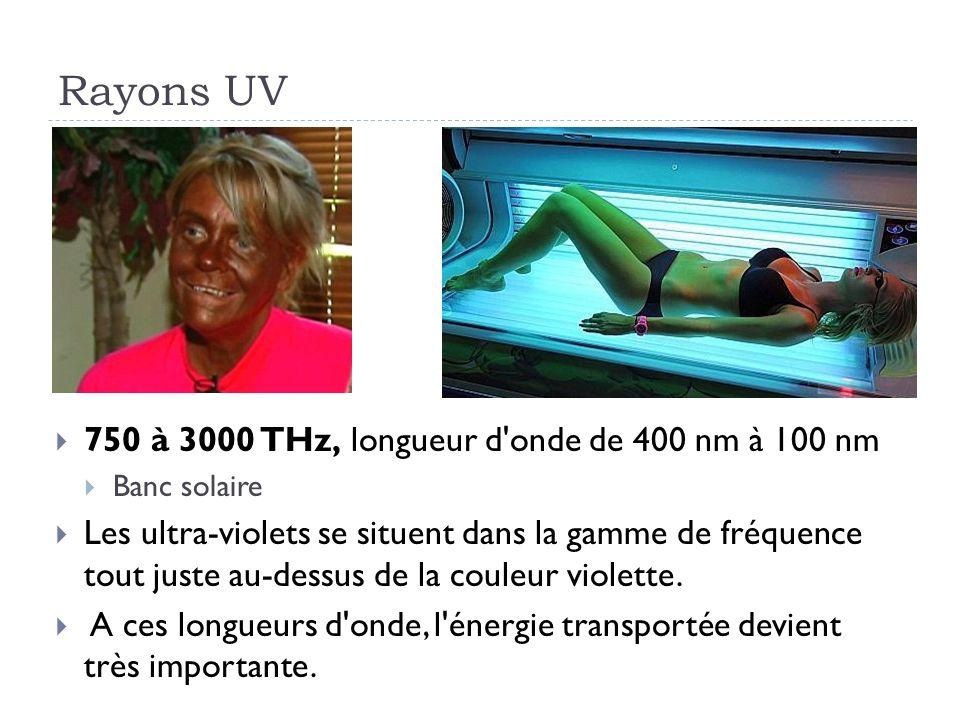 Rayons UV 750 à 3000 THz, longueur d'onde de 400 nm à 100 nm Banc solaire Les ultra-violets se situent dans la gamme de fréquence tout juste au-dessus