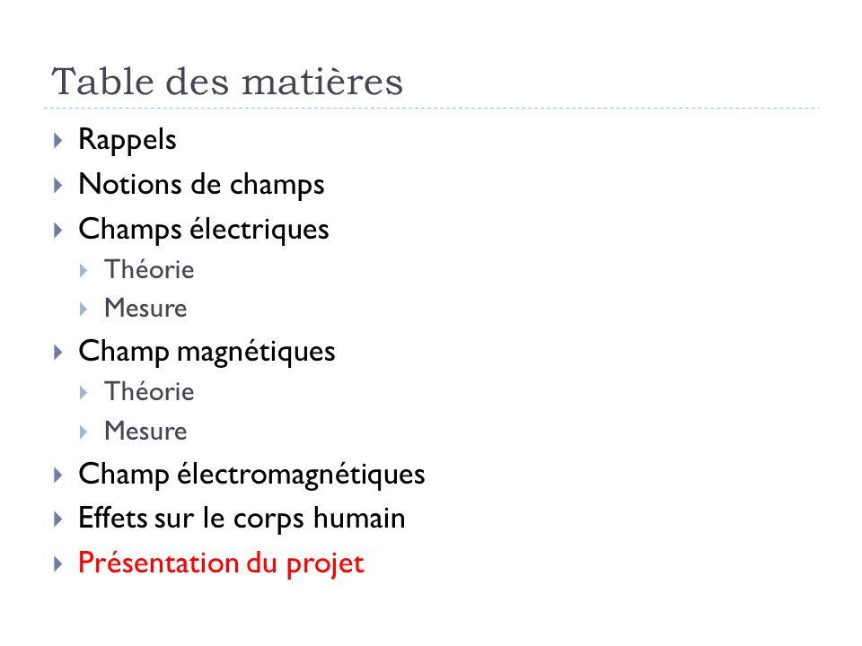 Table des matières Rappels Notions de champs Champs électriques Théorie Mesure Champ magnétiques Théorie Mesure Champ électromagnétiques Effets sur le