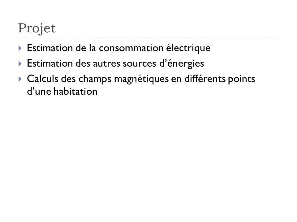 Projet Estimation de la consommation électrique Estimation des autres sources dénergies Calculs des champs magnétiques en différents points dune habit