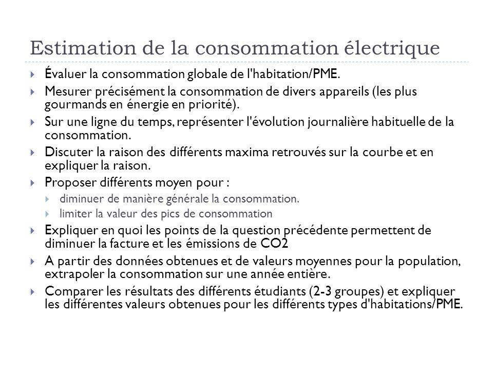 Estimation de la consommation électrique Évaluer la consommation globale de l'habitation/PME. Mesurer précisément la consommation de divers appareils