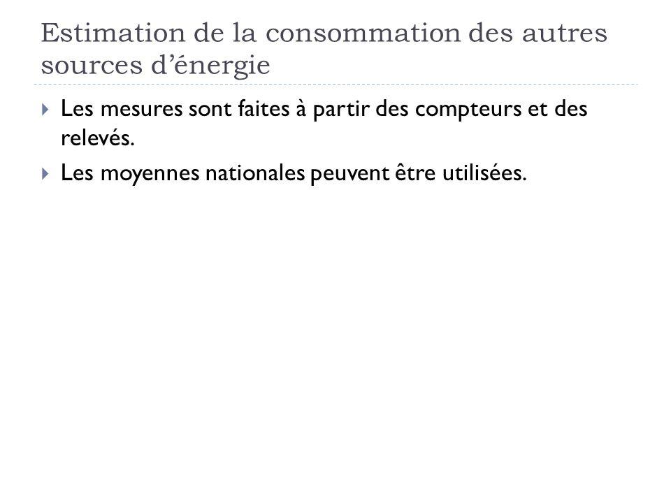 Estimation de la consommation des autres sources dénergie Les mesures sont faites à partir des compteurs et des relevés. Les moyennes nationales peuve