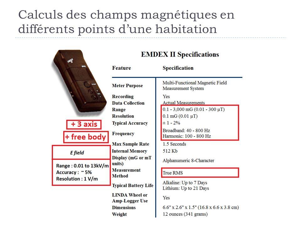 Calculs des champs magnétiques en différents points dune habitation
