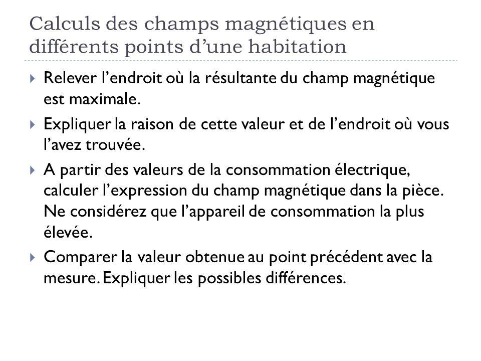 Relever lendroit où la résultante du champ magnétique est maximale. Expliquer la raison de cette valeur et de lendroit où vous lavez trouvée. A partir