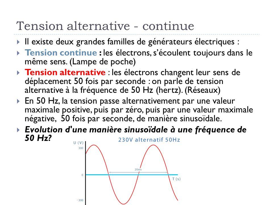 Tension alternative - continue Il existe deux grandes familles de générateurs électriques : Tension continue : les électrons, sécoulent toujours dans
