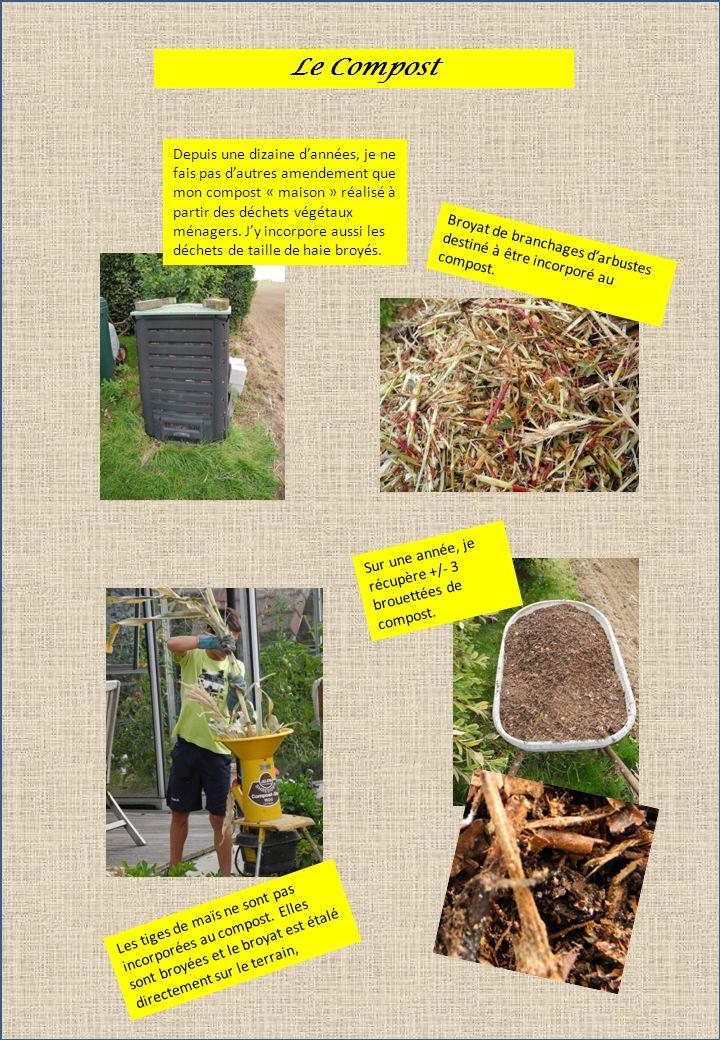 Le Compost Sur une année, je récupère +/- 3 brouettées de compost. Depuis une dizaine dannées, je ne fais pas dautres amendement que mon compost « mai