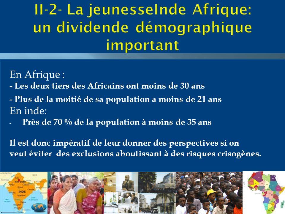 En Afrique : - Les deux tiers des Africains ont moins de 30 ans - Plus de la moitié de sa population a moins de 21 ans En inde: - Près de 70 % de la population à moins de 35 ans Il est donc impératif de leur donner des perspectives si on veut éviter des exclusions aboutissant à des risques crisogènes.