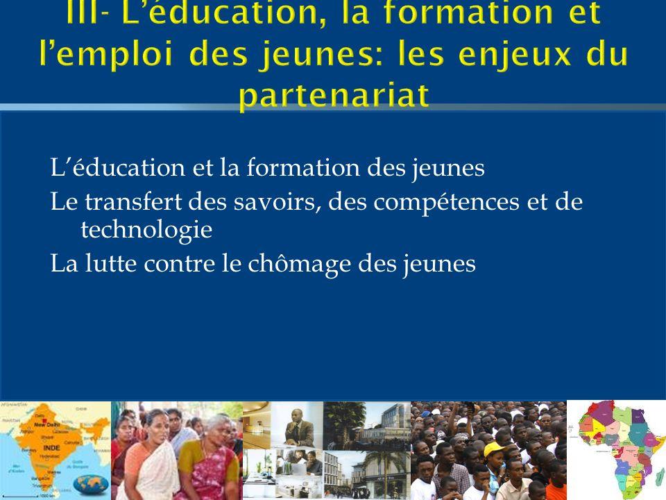 Léducation et la formation des jeunes Le transfert des savoirs, des compétences et de technologie La lutte contre le chômage des jeunes