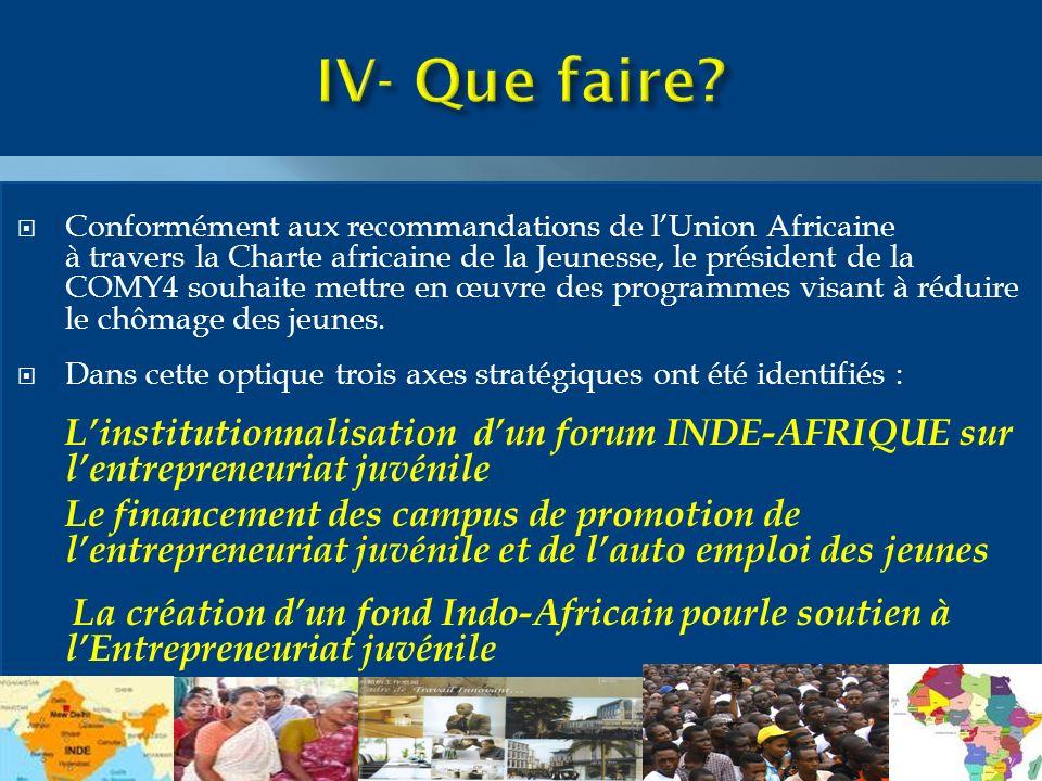 Conformément aux recommandations de lUnion Africaine à travers la Charte africaine de la Jeunesse, le président de la COMY4 souhaite mettre en œuvre des programmes visant à réduire le chômage des jeunes.