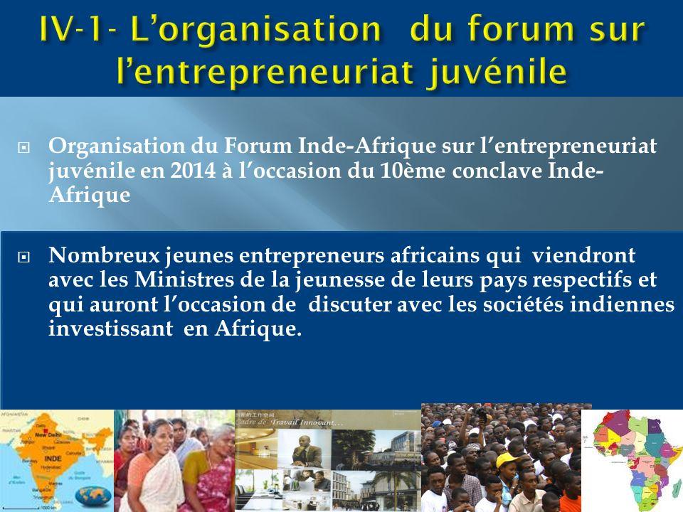 Organisation du Forum Inde-Afrique sur lentrepreneuriat juvénile en 2014 à loccasion du 10ème conclave Inde- Afrique Nombreux jeunes entrepreneurs africains qui viendront avec les Ministres de la jeunesse de leurs pays respectifs et qui auront loccasion de discuter avec les sociétés indiennes investissant en Afrique.