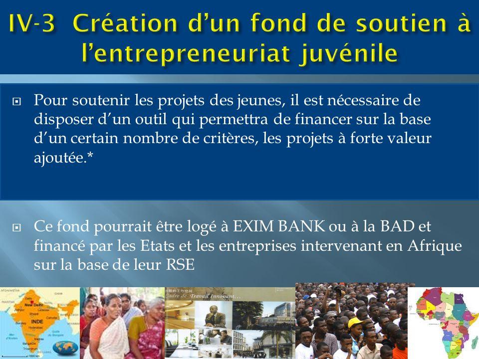 Pour soutenir les projets des jeunes, il est nécessaire de disposer dun outil qui permettra de financer sur la base dun certain nombre de critères, les projets à forte valeur ajoutée.* Ce fond pourrait être logé à EXIM BANK ou à la BAD et financé par les Etats et les entreprises intervenant en Afrique sur la base de leur RSE