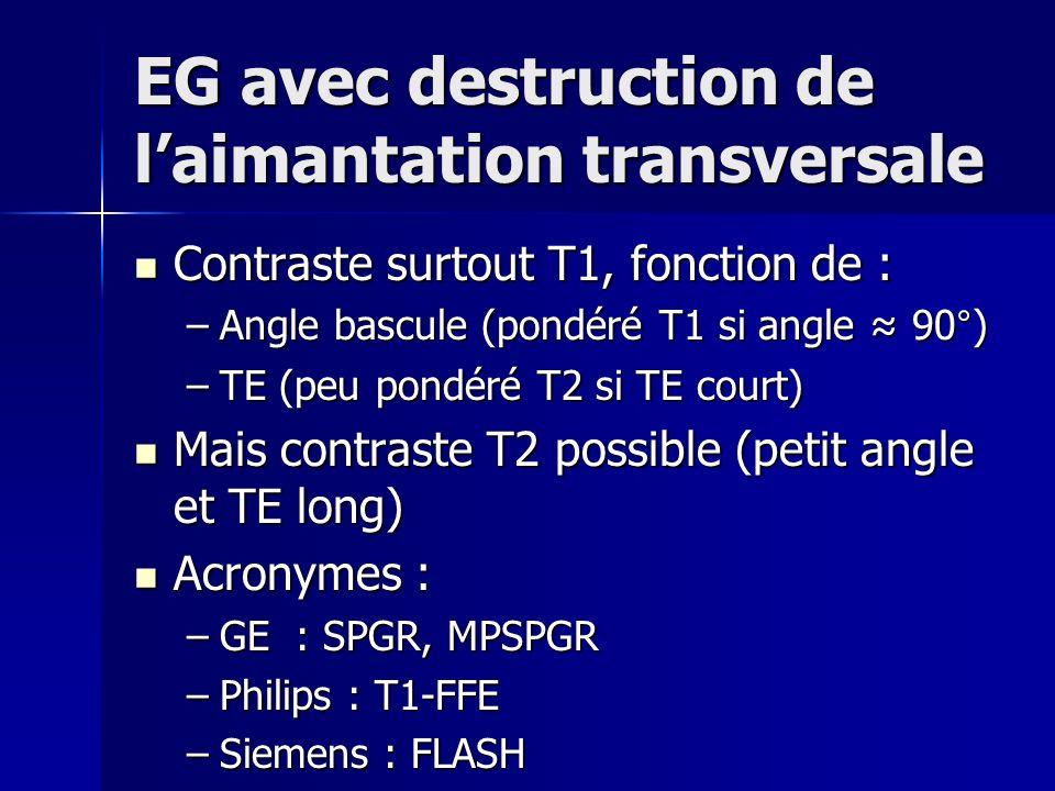 EG avec destruction de laimantation transversale Contraste surtout T1, fonction de : Contraste surtout T1, fonction de : –Angle bascule (pondéré T1 si angle 90°) –TE (peu pondéré T2 si TE court) Mais contraste T2 possible (petit angle et TE long) Mais contraste T2 possible (petit angle et TE long) Acronymes : Acronymes : –GE : SPGR, MPSPGR –Philips : T1-FFE –Siemens : FLASH