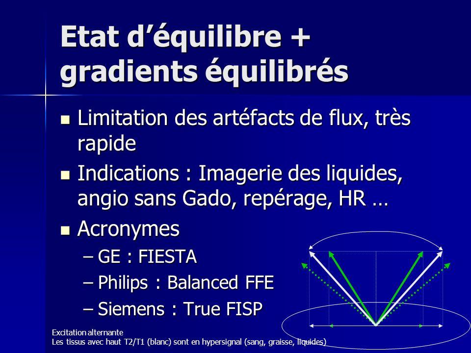 Etat déquilibre + gradients équilibrés Limitation des artéfacts de flux, très rapide Limitation des artéfacts de flux, très rapide Indications : Imagerie des liquides, angio sans Gado, repérage, HR … Indications : Imagerie des liquides, angio sans Gado, repérage, HR … Acronymes Acronymes –GE : FIESTA –Philips : Balanced FFE –Siemens : True FISP Excitation alternante Les tissus avec haut T2/T1 (blanc) sont en hypersignal (sang, graisse, liquides)