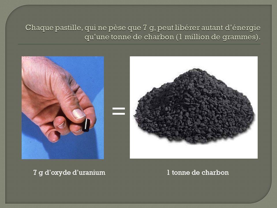 = 7 g doxyde duranium 1 tonne de charbon