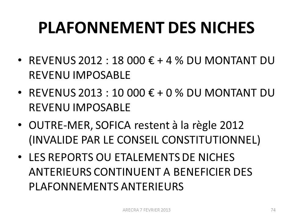 PLAFONNEMENT DES NICHES REVENUS 2012 : 18 000 + 4 % DU MONTANT DU REVENU IMPOSABLE REVENUS 2013 : 10 000 + 0 % DU MONTANT DU REVENU IMPOSABLE OUTRE-MER, SOFICA restent à la règle 2012 (INVALIDE PAR LE CONSEIL CONSTITUTIONNEL) LES REPORTS OU ETALEMENTS DE NICHES ANTERIEURS CONTINUENT A BENEFICIER DES PLAFONNEMENTS ANTERIEURS ARECRA 7 FEVRIER 201374