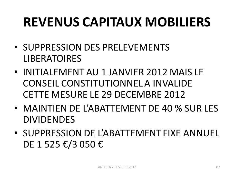 REVENUS CAPITAUX MOBILIERS SUPPRESSION DES PRELEVEMENTS LIBERATOIRES INITIALEMENT AU 1 JANVIER 2012 MAIS LE CONSEIL CONSTITUTIONNEL A INVALIDE CETTE MESURE LE 29 DECEMBRE 2012 MAINTIEN DE LABATTEMENT DE 40 % SUR LES DIVIDENDES SUPPRESSION DE LABATTEMENT FIXE ANNUEL DE 1 525 /3 050 ARECRA 7 FEVRIER 201382