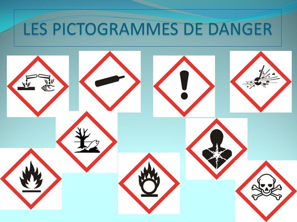 LES PICTOGRAMMES DE DANGER
