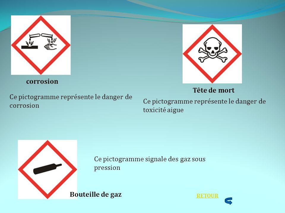 corrosion Tête de mort Bouteille de gaz Ce pictogramme représente le danger de corrosion Ce pictogramme représente le danger de toxicité aigue Ce pictogramme signale des gaz sous pression RETOUR