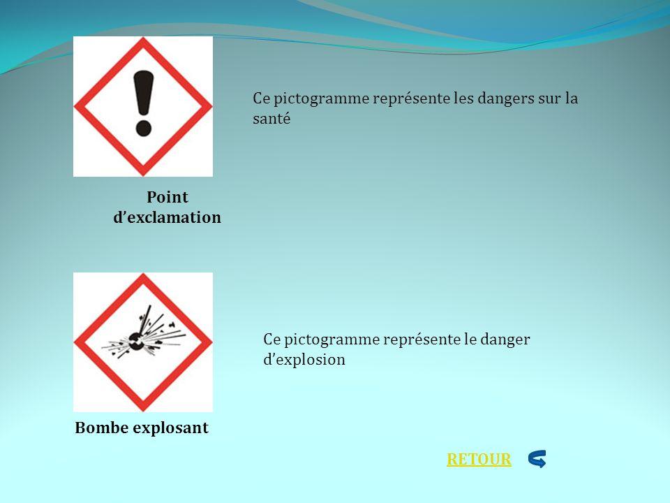 Point dexclamation Bombe explosant Ce pictogramme représente le danger dexplosion Ce pictogramme représente les dangers sur la santé RETOUR